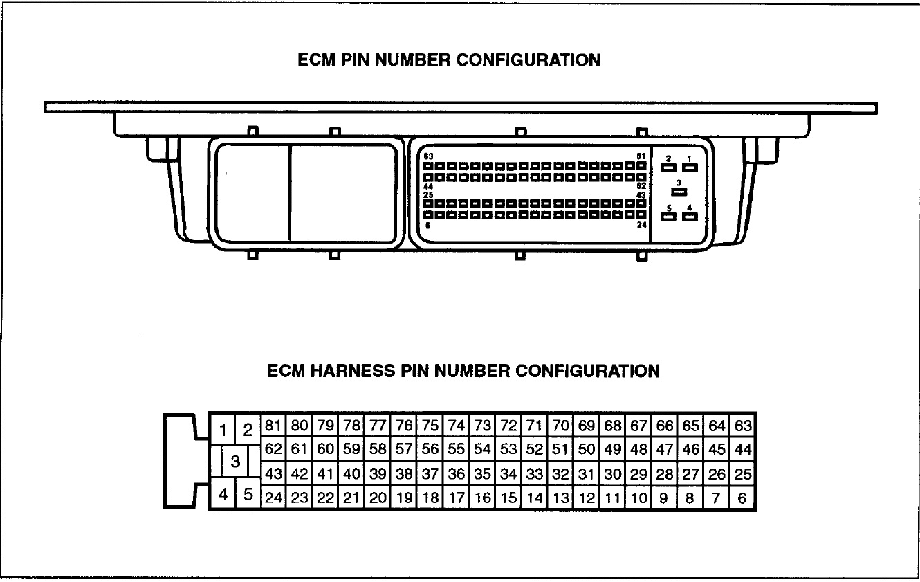 Wiring Diagram For Hyundai Getz Libraries Electrical Atos Libraryhyundai Ecu